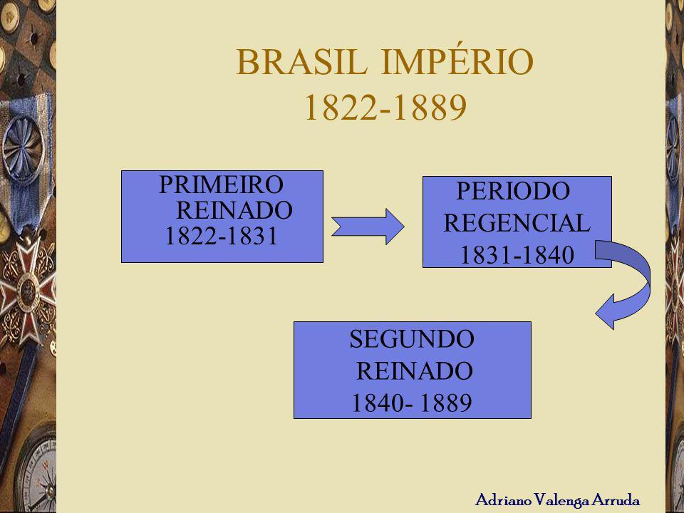 BRASIL IMPÉRIO 1822-1889 PRIMEIRO REINADO PERIODO REGENCIAL 1822-1831