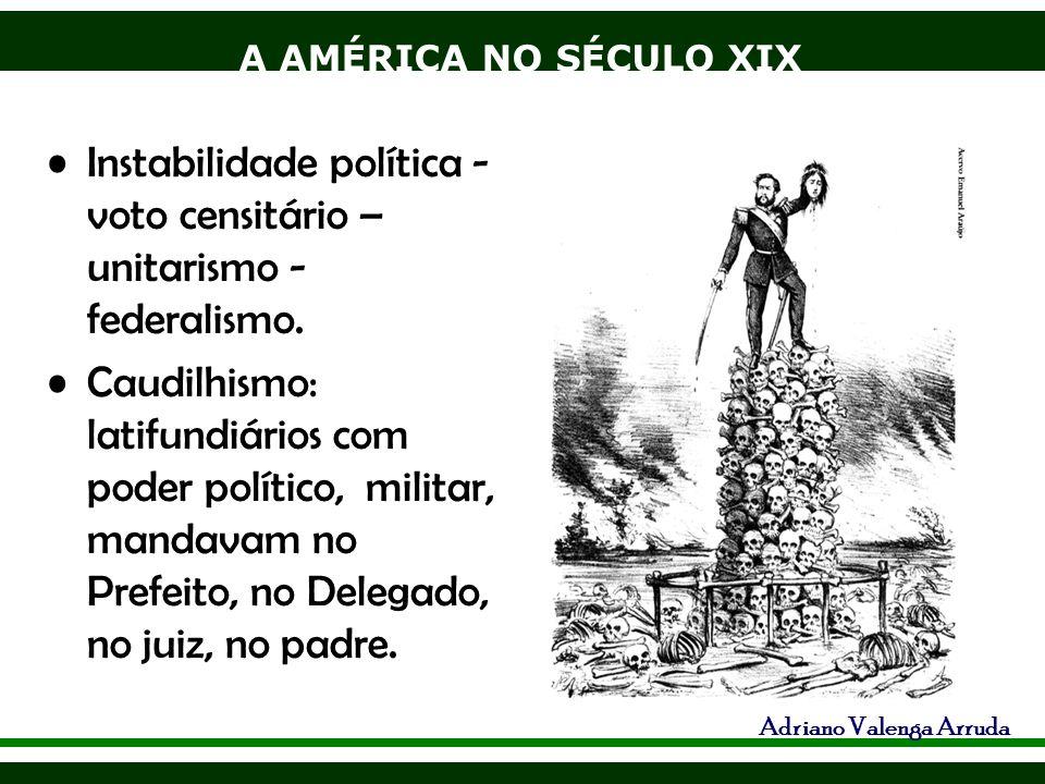 Instabilidade política - voto censitário – unitarismo - federalismo.