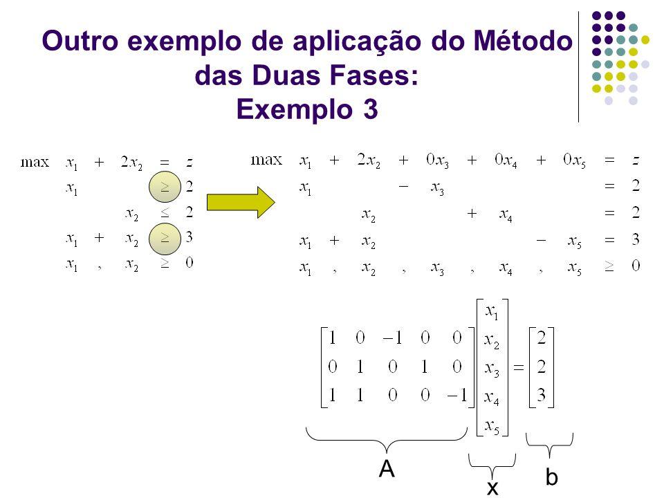 Outro exemplo de aplicação do Método das Duas Fases: Exemplo 3