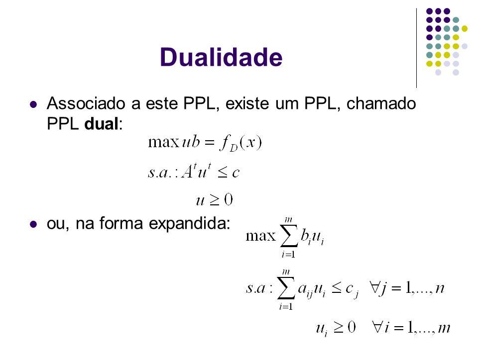 Dualidade Associado a este PPL, existe um PPL, chamado PPL dual: