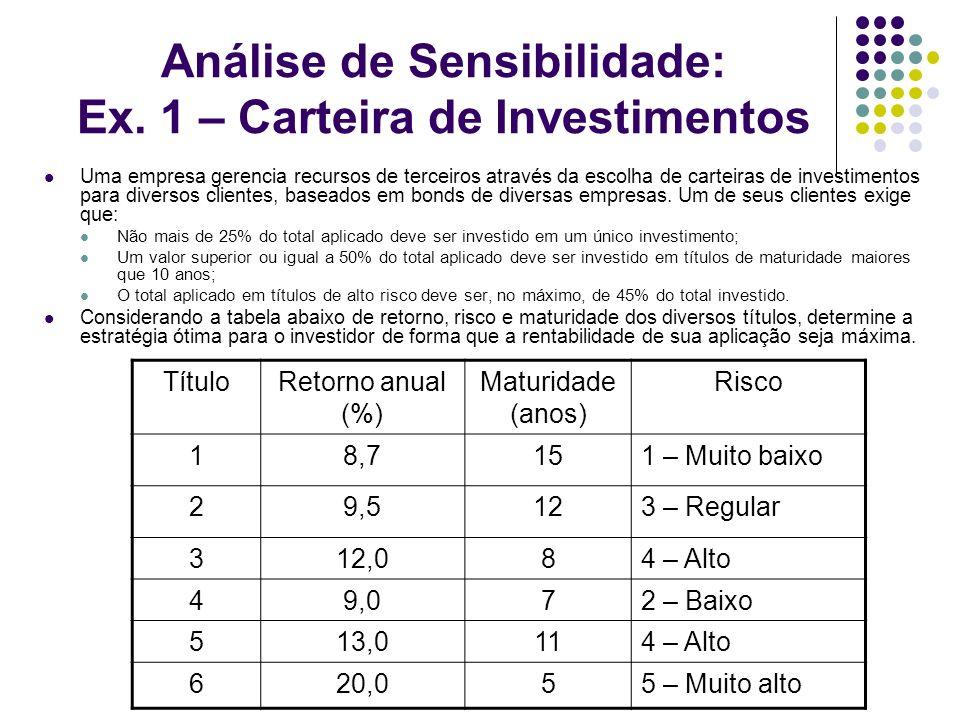 Análise de Sensibilidade: Ex. 1 – Carteira de Investimentos