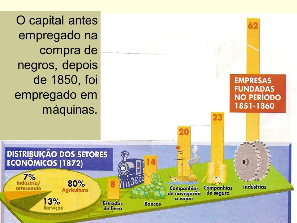 O capital antes empregado na compra de negros, depois de 1850, foi empregado em máquinas.