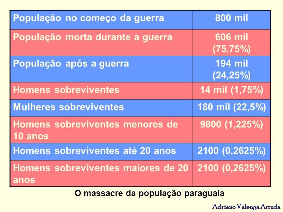 O MASSACRE DA POPULAÇÃO PARAGUAIA O massacre da população paraguaia