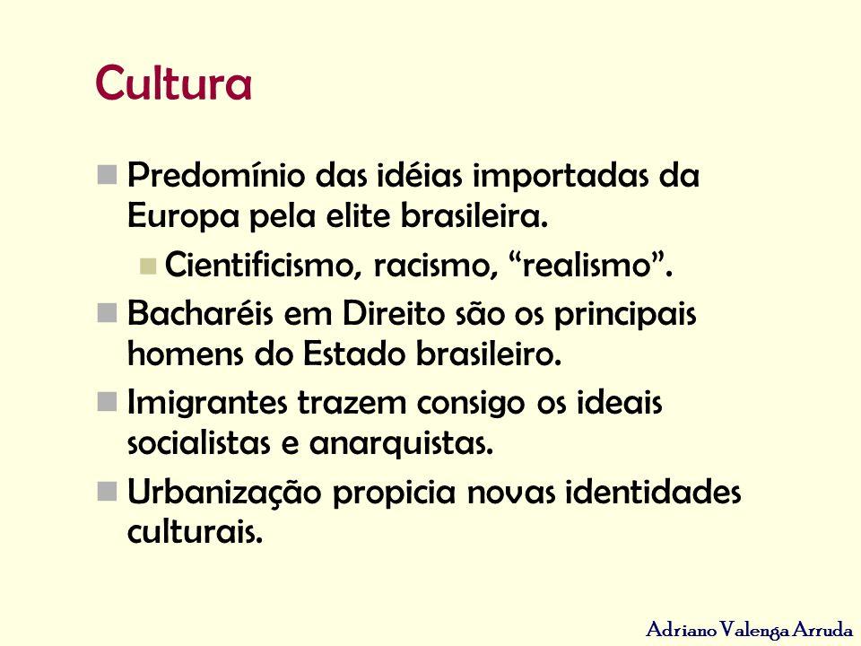 Cultura Predomínio das idéias importadas da Europa pela elite brasileira. Cientificismo, racismo, realismo .