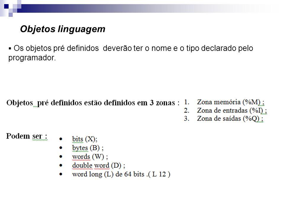 Objetos linguagemOs objetos pré definidos deverão ter o nome e o tipo declarado pelo programador.
