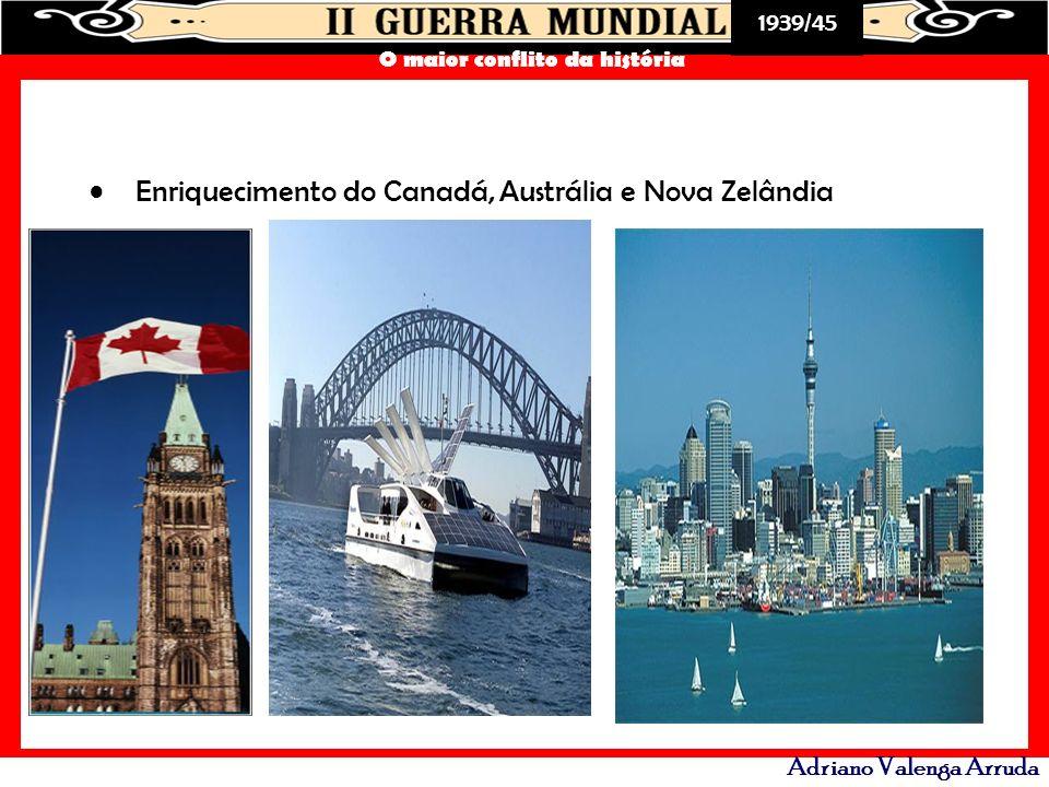 Enriquecimento do Canadá, Austrália e Nova Zelândia