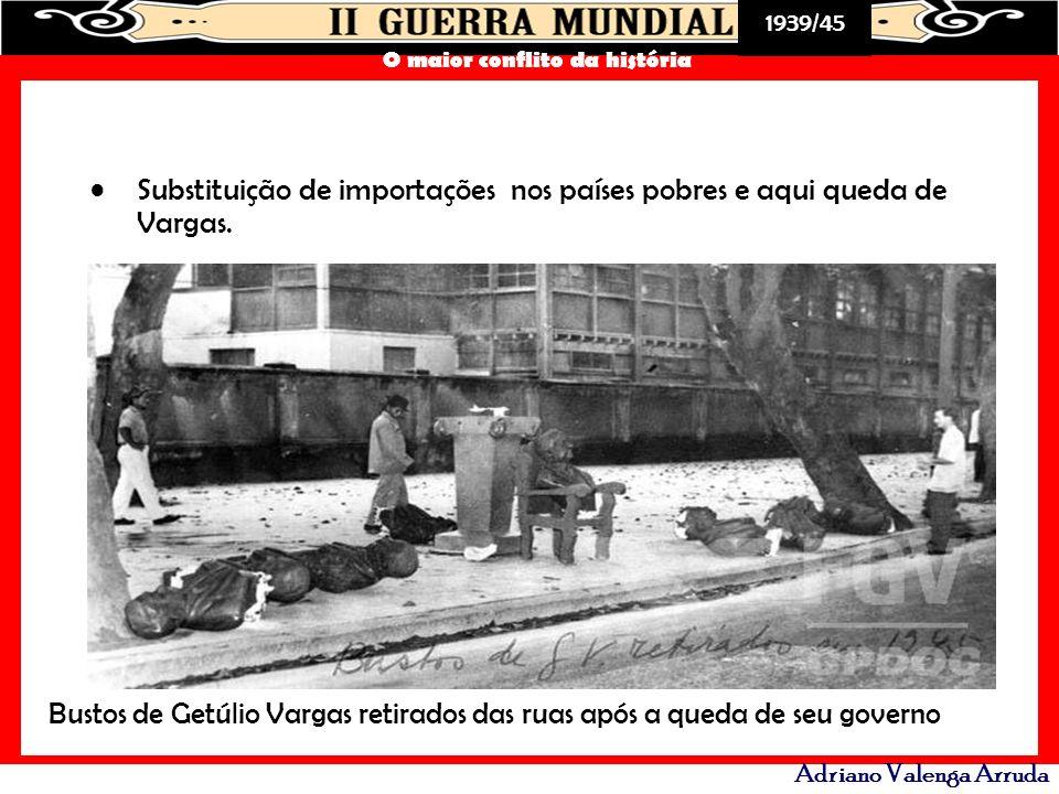 Substituição de importações nos países pobres e aqui queda de Vargas.