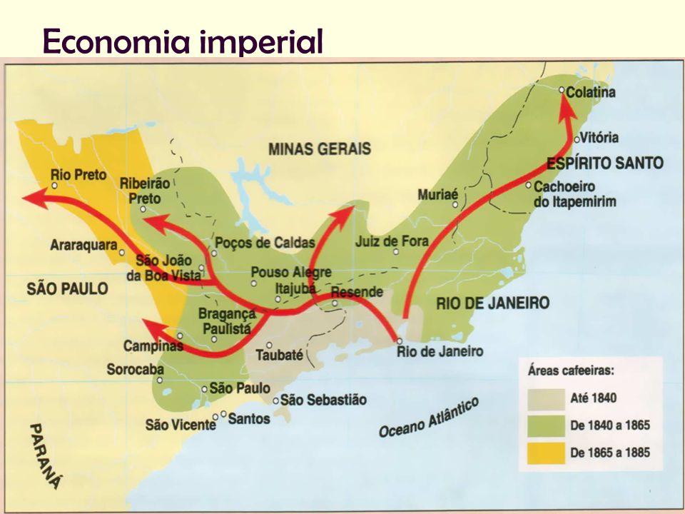 Economia imperial