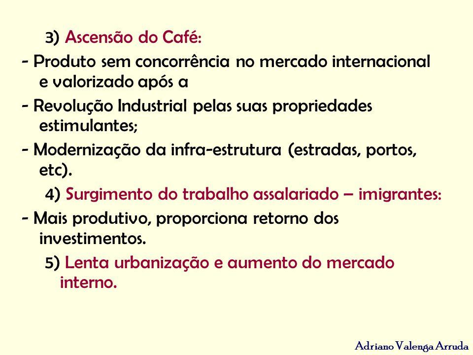3) Ascensão do Café: - Produto sem concorrência no mercado internacional e valorizado após a.