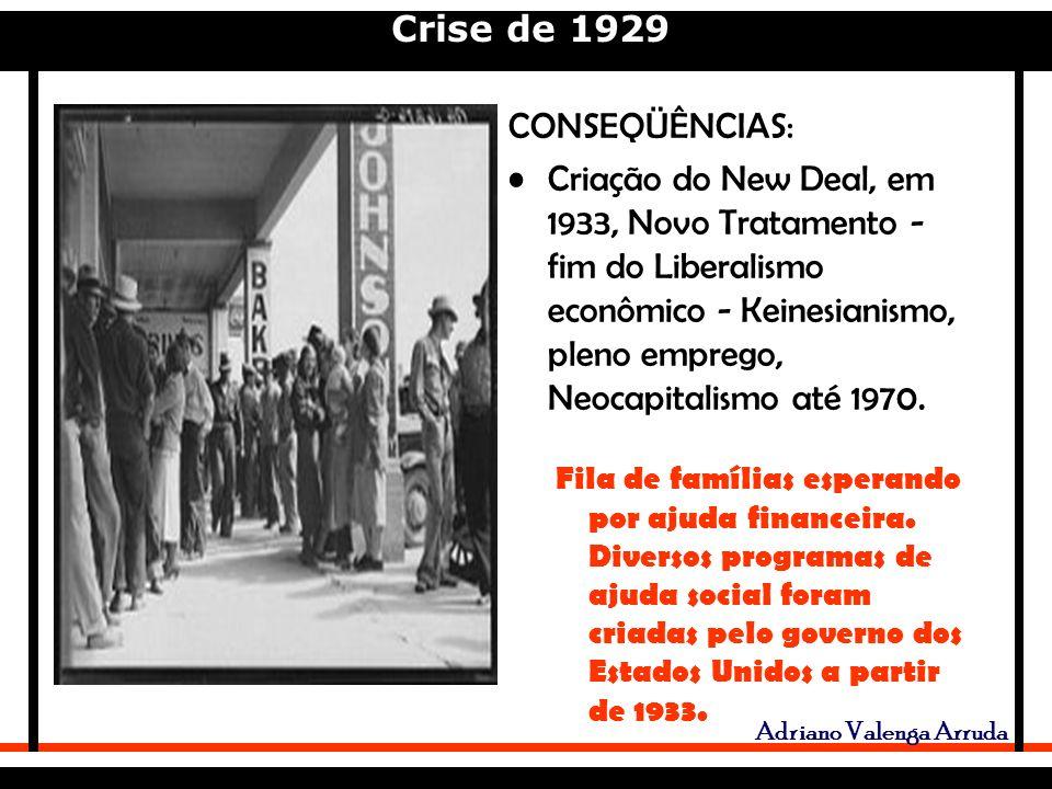 CONSEQÜÊNCIAS: Criação do New Deal, em 1933, Novo Tratamento - fim do Liberalismo econômico - Keinesianismo, pleno emprego, Neocapitalismo até 1970.