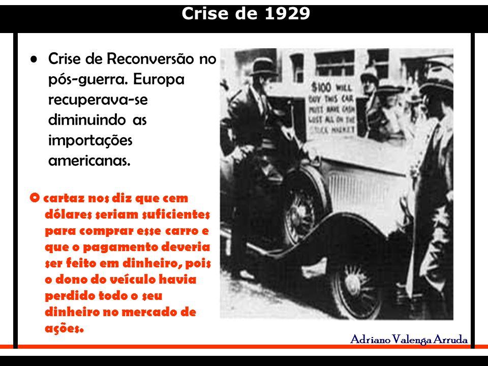 Crise de Reconversão no pós-guerra