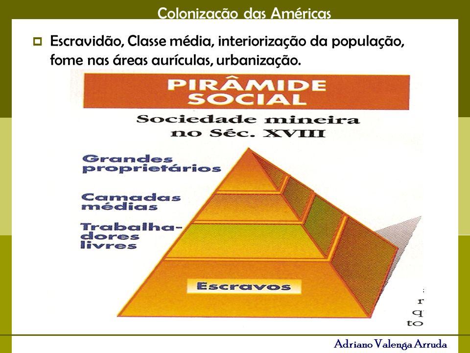 Escravidão, Classe média, interiorização da população, fome nas áreas aurículas, urbanização.