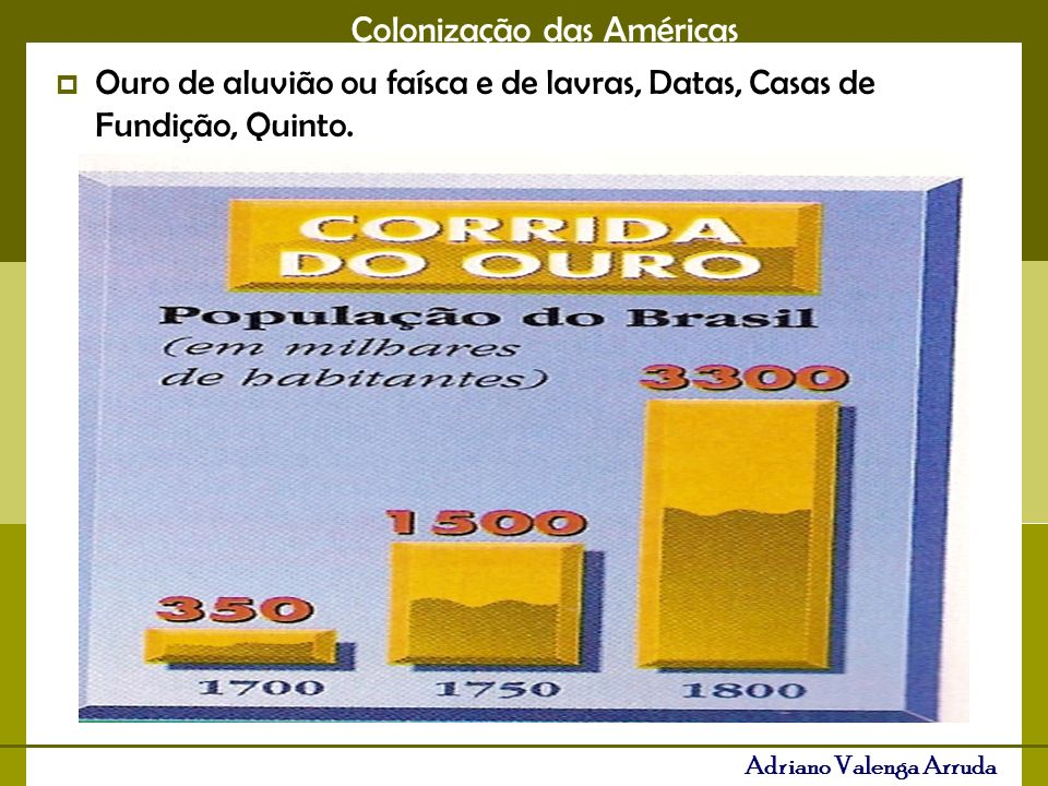 Ouro de aluvião ou faísca e de lavras, Datas, Casas de Fundição, Quinto.