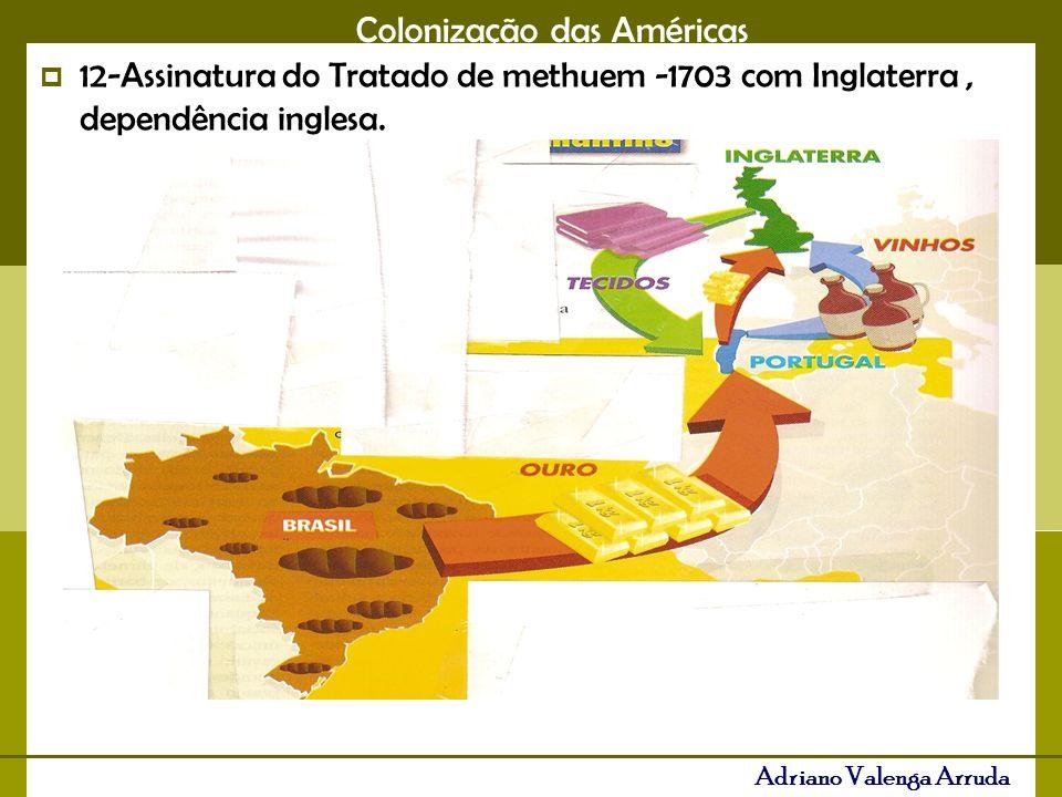 12-Assinatura do Tratado de methuem -1703 com Inglaterra , dependência inglesa.
