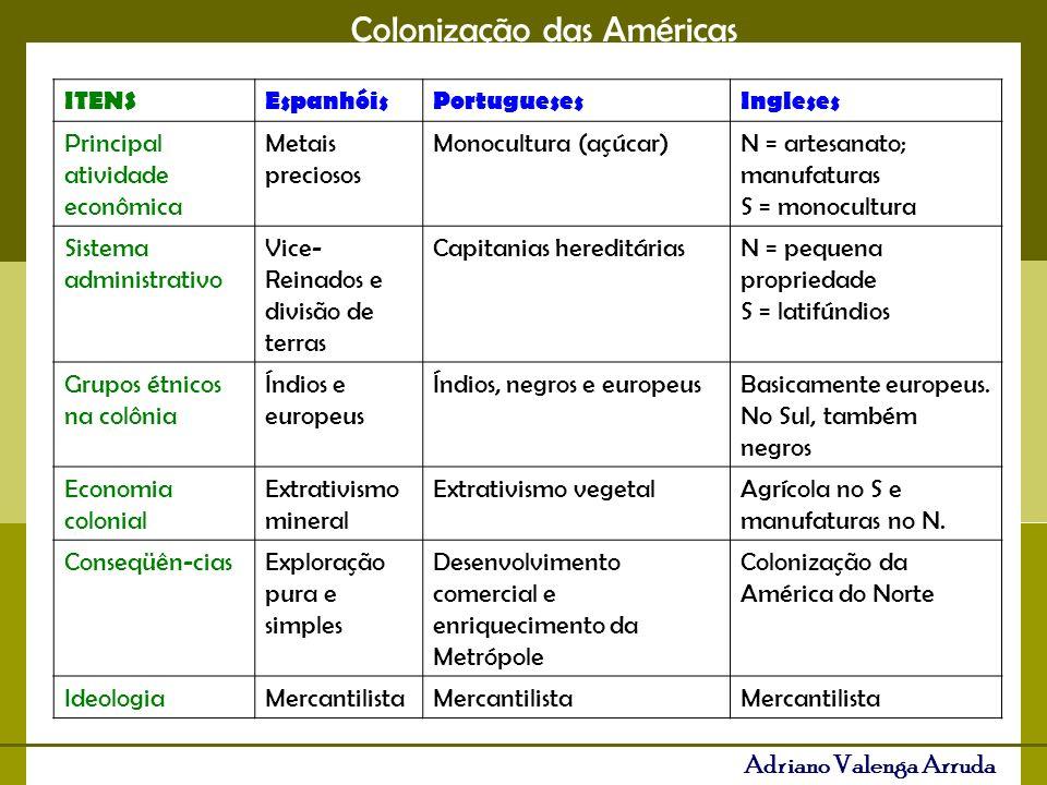 ITENSEspanhóis. Portugueses. Ingleses. Principal atividade econômica. Metais preciosos. Monocultura (açúcar)