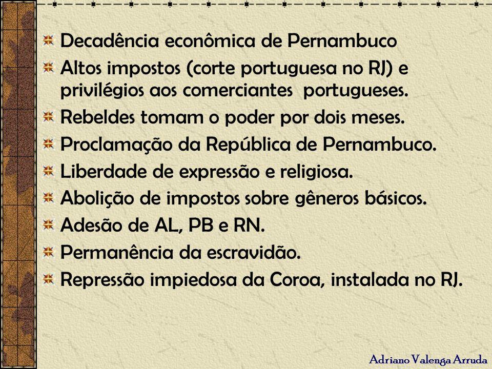 Decadência econômica de Pernambuco
