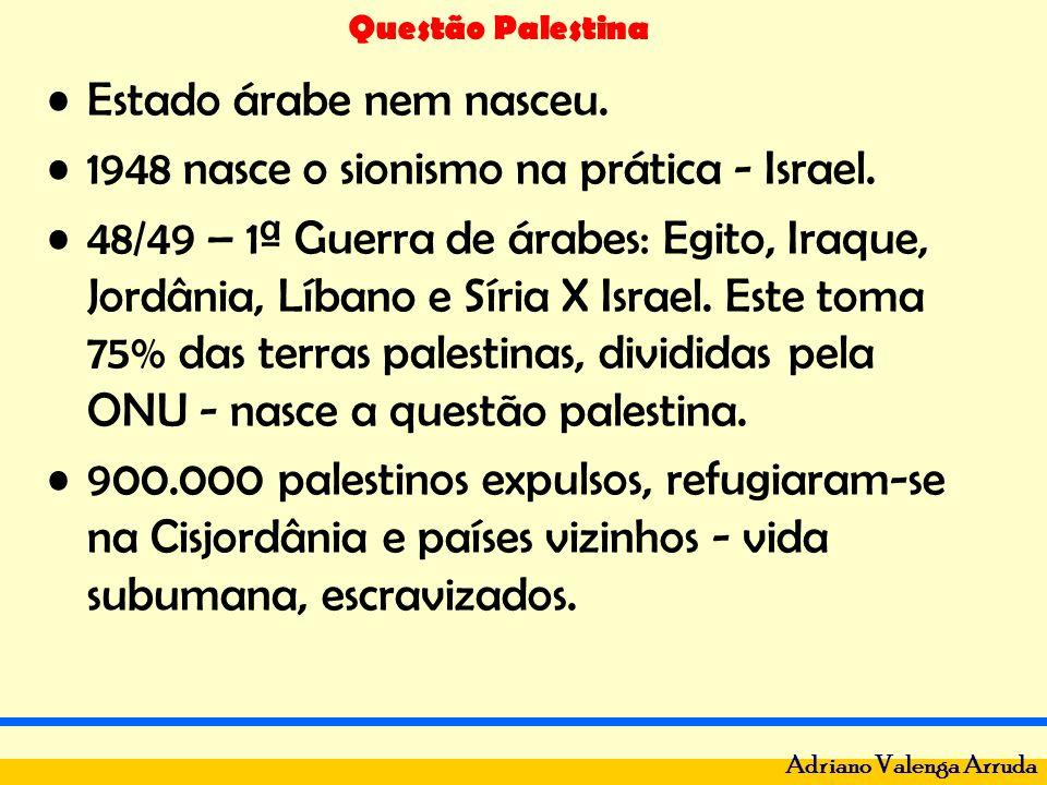 Estado árabe nem nasceu.
