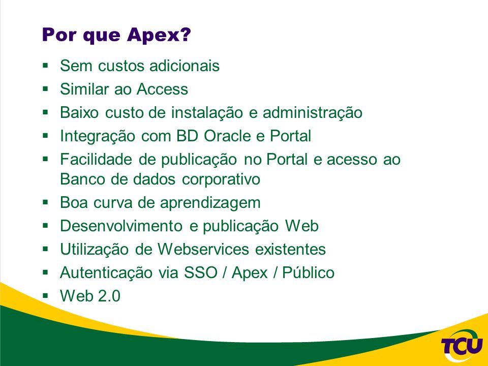 Por que Apex Sem custos adicionais Similar ao Access