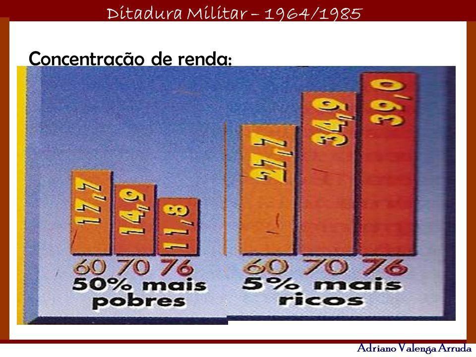Concentração de renda: