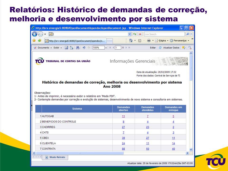 Relatórios: Histórico de demandas de correção, melhoria e desenvolvimento por sistema