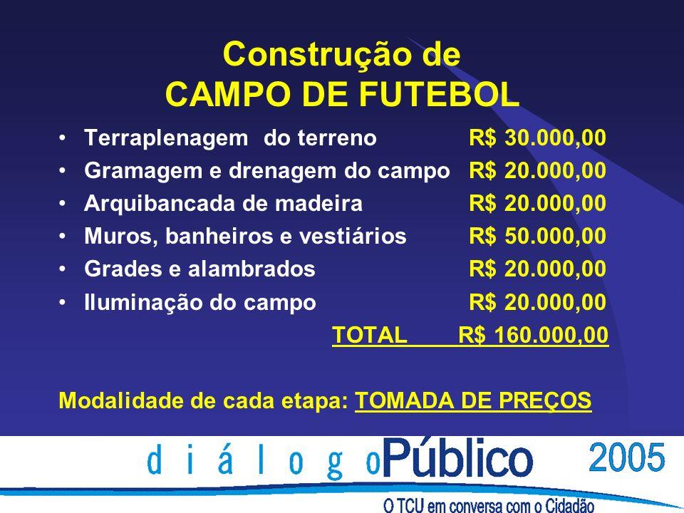 Construção de CAMPO DE FUTEBOL