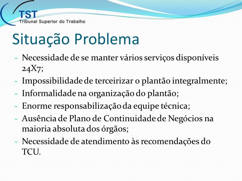 Situação ProblemaNecessidade de se manter vários serviços disponíveis 24X7; Impossibilidade de terceirizar o plantão integralmente;