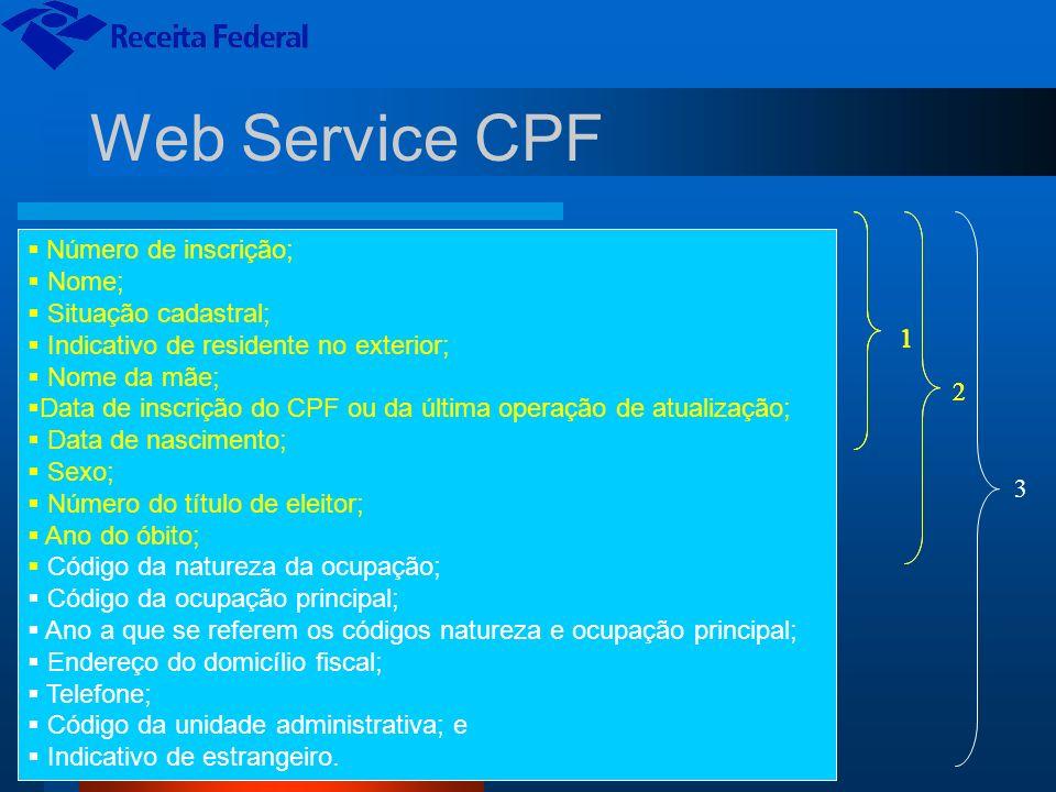 Web Service CPF Número de inscrição; Nome; Situação cadastral;