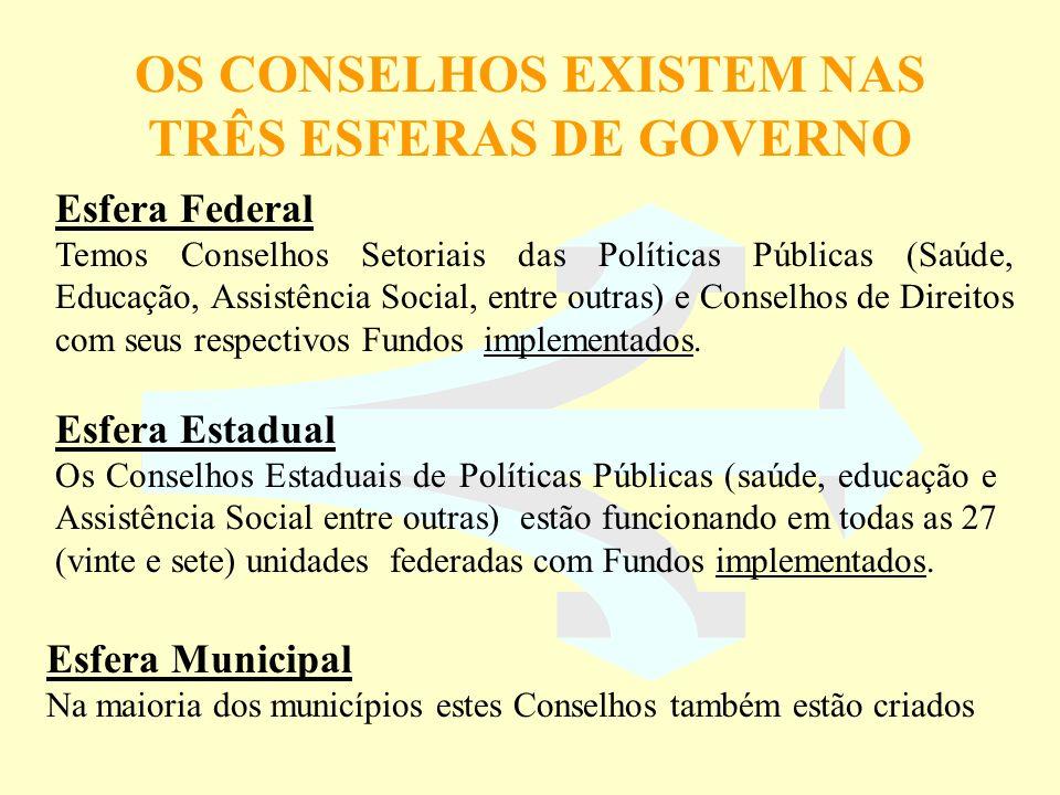OS CONSELHOS EXISTEM NAS TRÊS ESFERAS DE GOVERNO