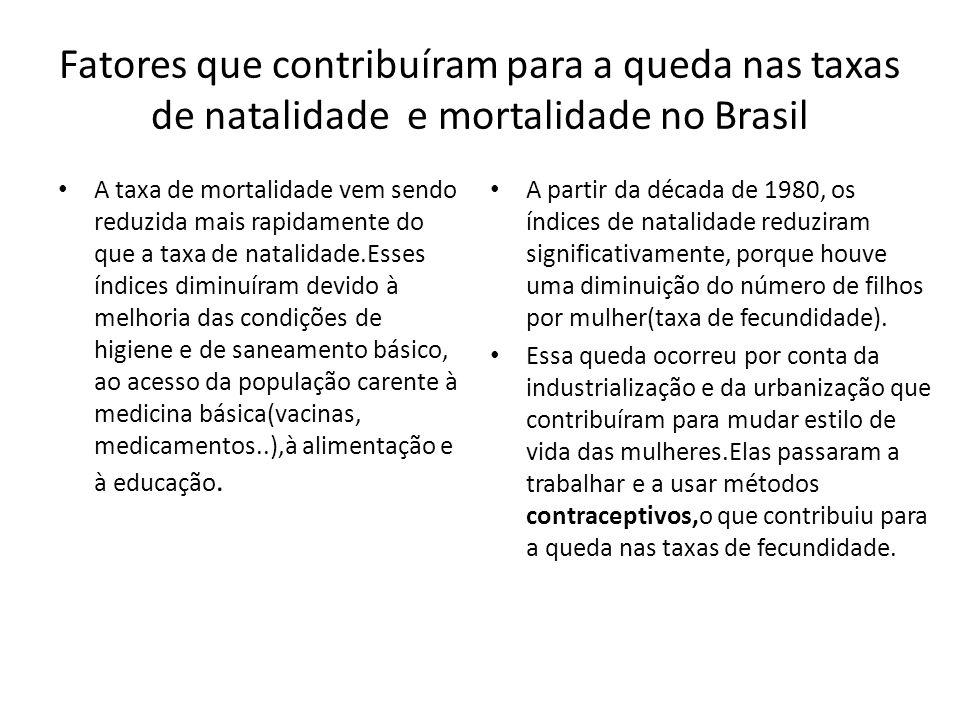 Fatores que contribuíram para a queda nas taxas de natalidade e mortalidade no Brasil