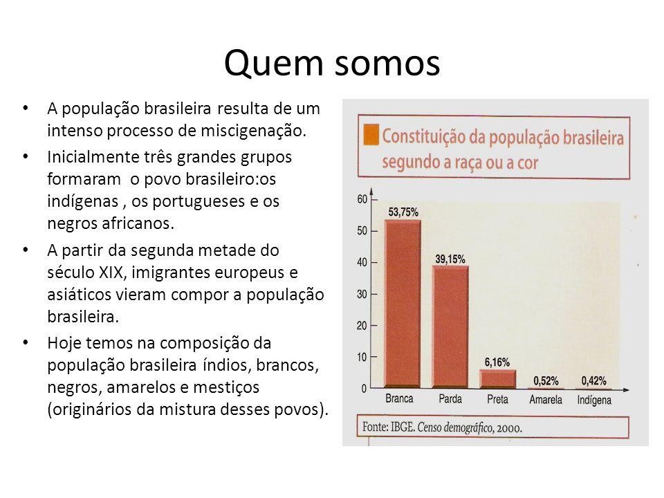 Quem somos A população brasileira resulta de um intenso processo de miscigenação.