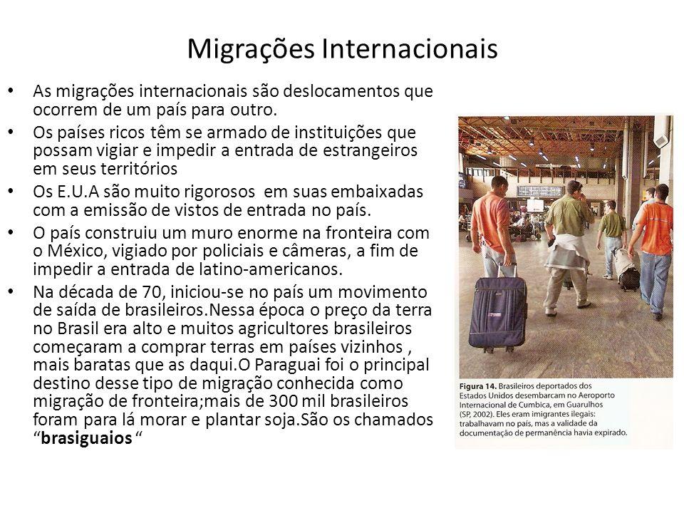 Migrações Internacionais
