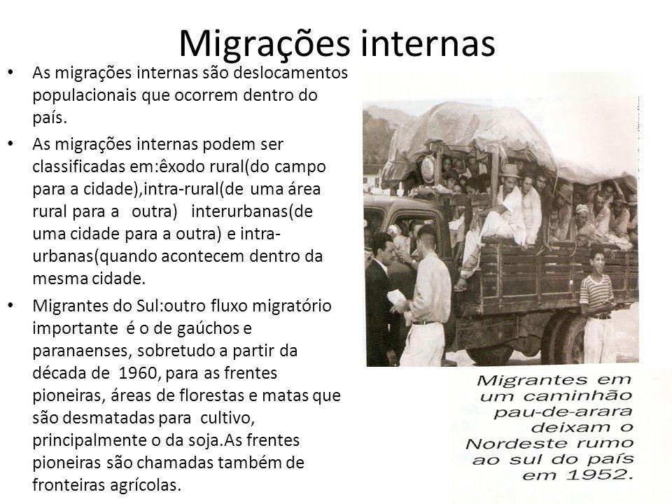 Migrações internas As migrações internas são deslocamentos populacionais que ocorrem dentro do país.