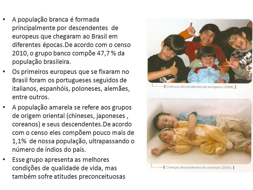 A população branca é formada principalmente por descendentes de europeus que chegaram ao Brasil em diferentes épocas.De acordo com o censo 2010, o grupo banco compõe 47,7 % da população brasileira.
