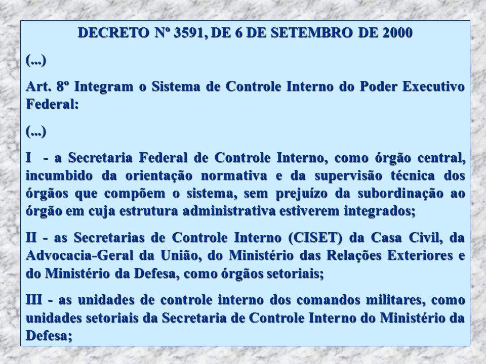 DECRETO Nº 3591, DE 6 DE SETEMBRO DE 2000