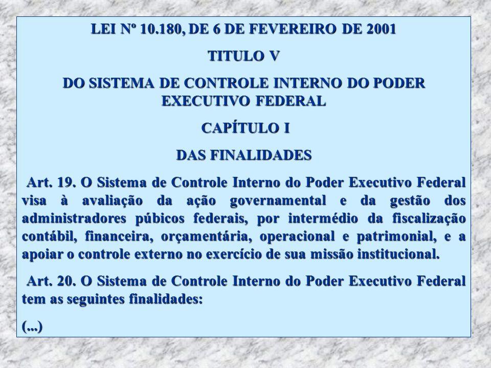 LEI Nº 10.180, DE 6 DE FEVEREIRO DE 2001 TITULO V