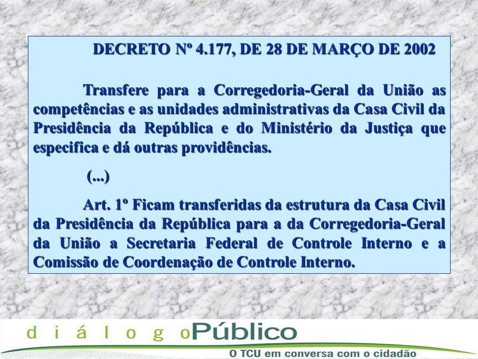 DECRETO Nº 4.177, DE 28 DE MARÇO DE 2002