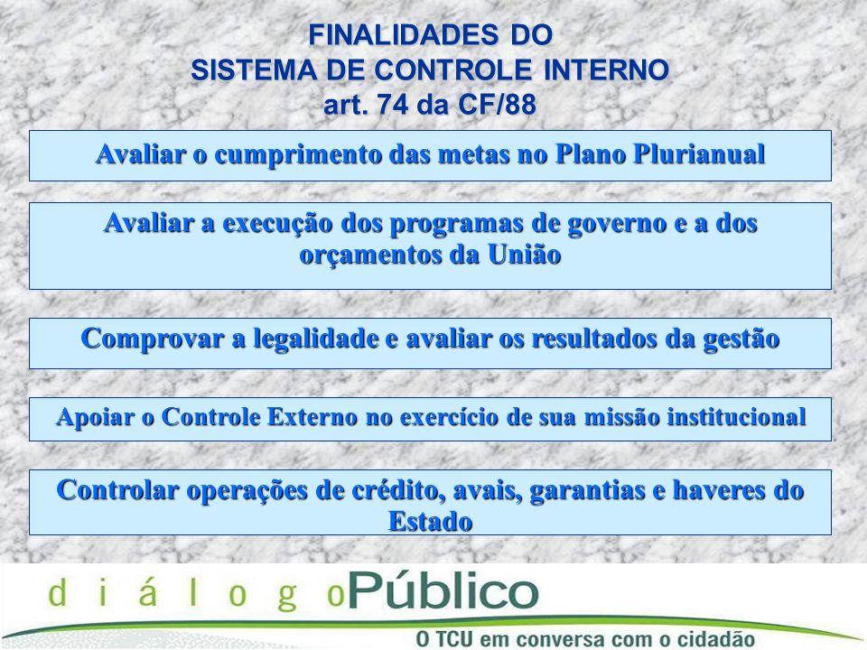 FINALIDADES DO SISTEMA DE CONTROLE INTERNO art. 74 da CF/88