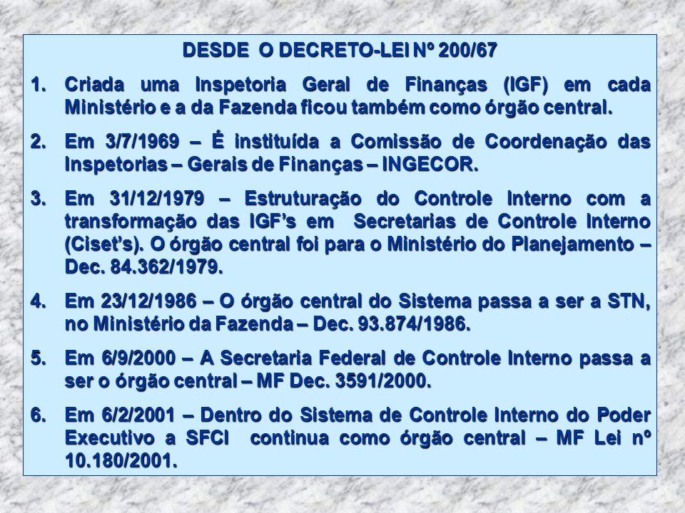 DESDE O DECRETO-LEI Nº 200/67