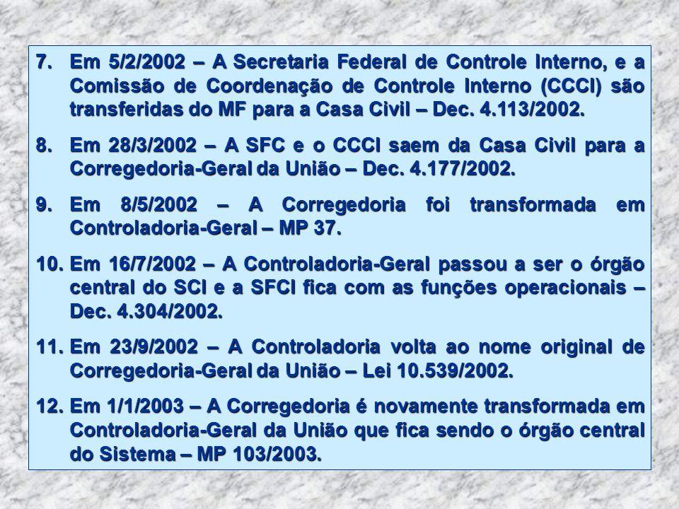 Em 5/2/2002 – A Secretaria Federal de Controle Interno, e a Comissão de Coordenação de Controle Interno (CCCI) são transferidas do MF para a Casa Civil – Dec. 4.113/2002.