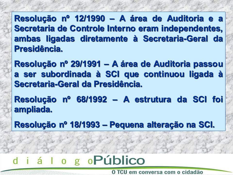 Resolução nº 12/1990 – A área de Auditoria e a Secretaria de Controle Interno eram independentes, ambas ligadas diretamente à Secretaria-Geral da Presidência.