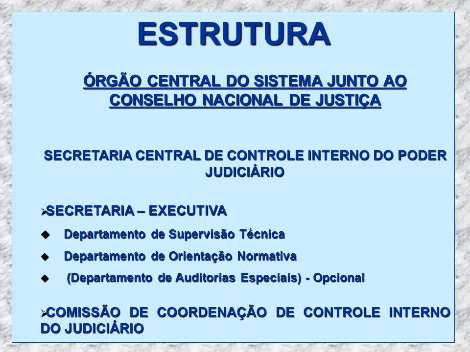 ESTRUTURA ÓRGÃO CENTRAL DO SISTEMA JUNTO AO CONSELHO NACIONAL DE JUSTIÇA. SECRETARIA CENTRAL DE CONTROLE INTERNO DO PODER JUDICIÁRIO.