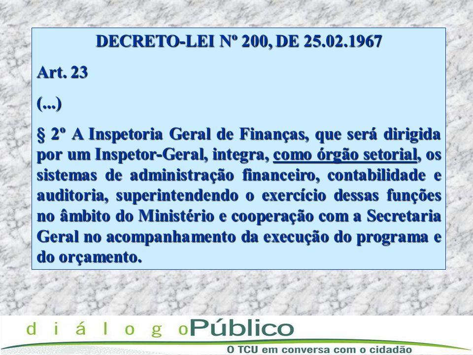DECRETO-LEI Nº 200, DE 25.02.1967 Art. 23. (...)