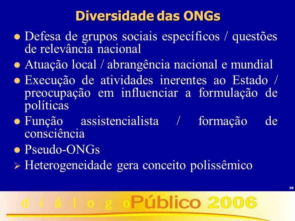 Diversidade das ONGs Defesa de grupos sociais específicos / questões de relevância nacional. Atuação local / abrangência nacional e mundial.