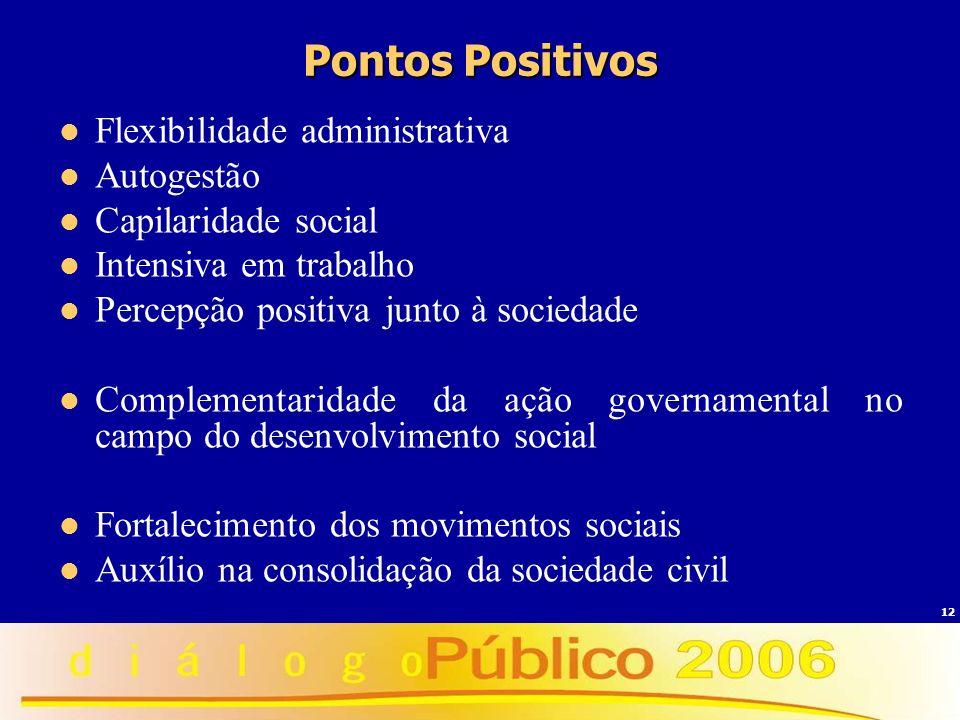 Pontos Positivos Flexibilidade administrativa Autogestão