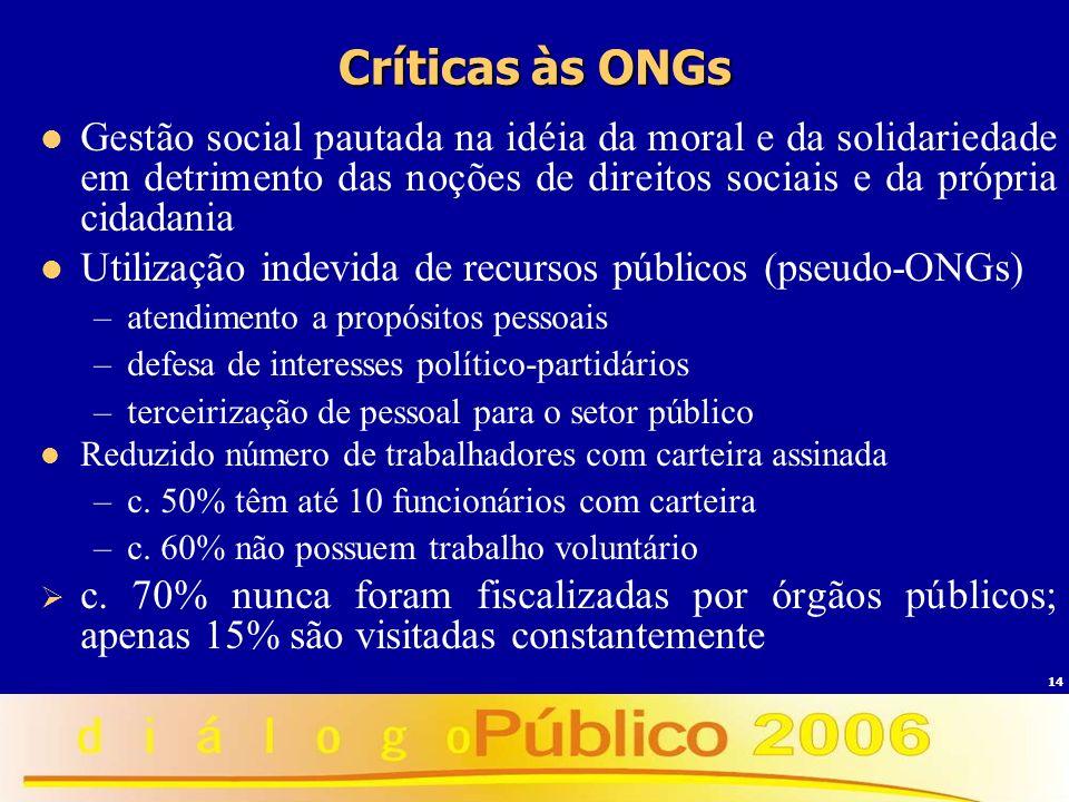 Críticas às ONGs Gestão social pautada na idéia da moral e da solidariedade em detrimento das noções de direitos sociais e da própria cidadania.