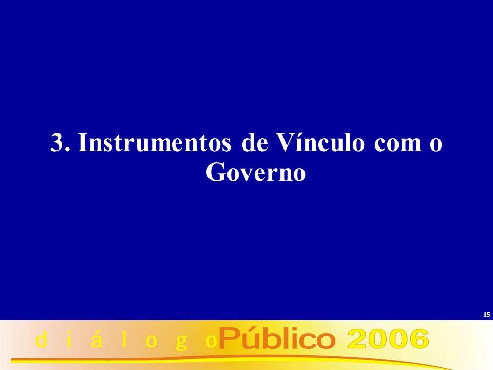 3. Instrumentos de Vínculo com o Governo