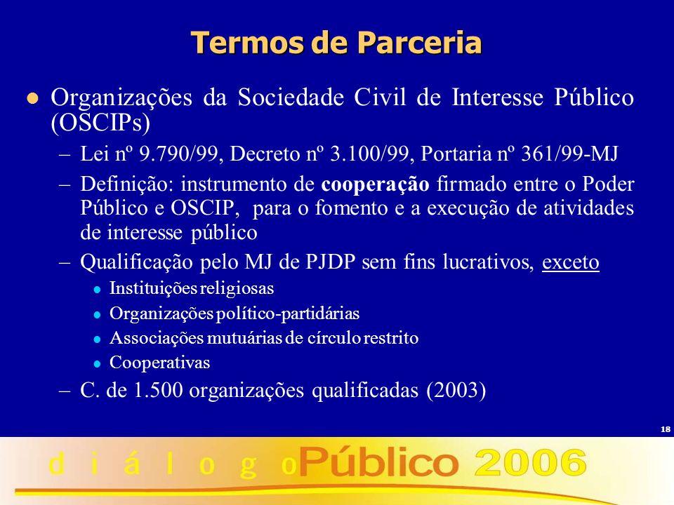 Termos de Parceria Organizações da Sociedade Civil de Interesse Público (OSCIPs) Lei nº 9.790/99, Decreto nº 3.100/99, Portaria nº 361/99-MJ.
