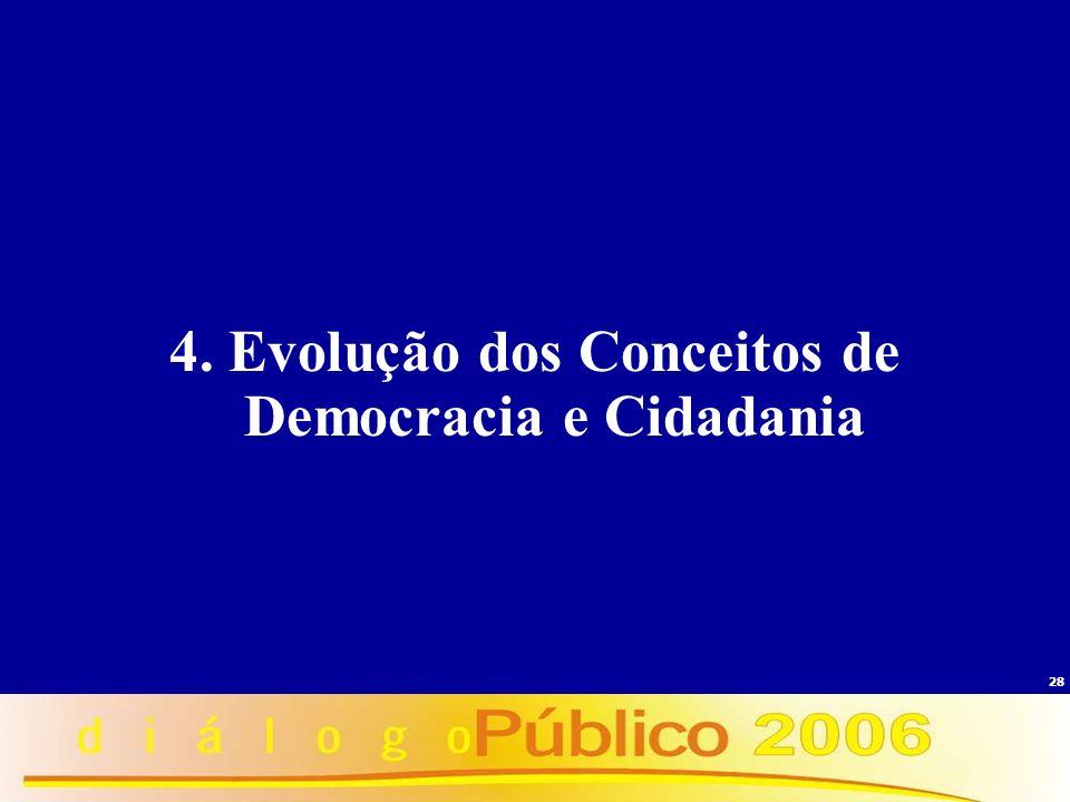 4. Evolução dos Conceitos de Democracia e Cidadania