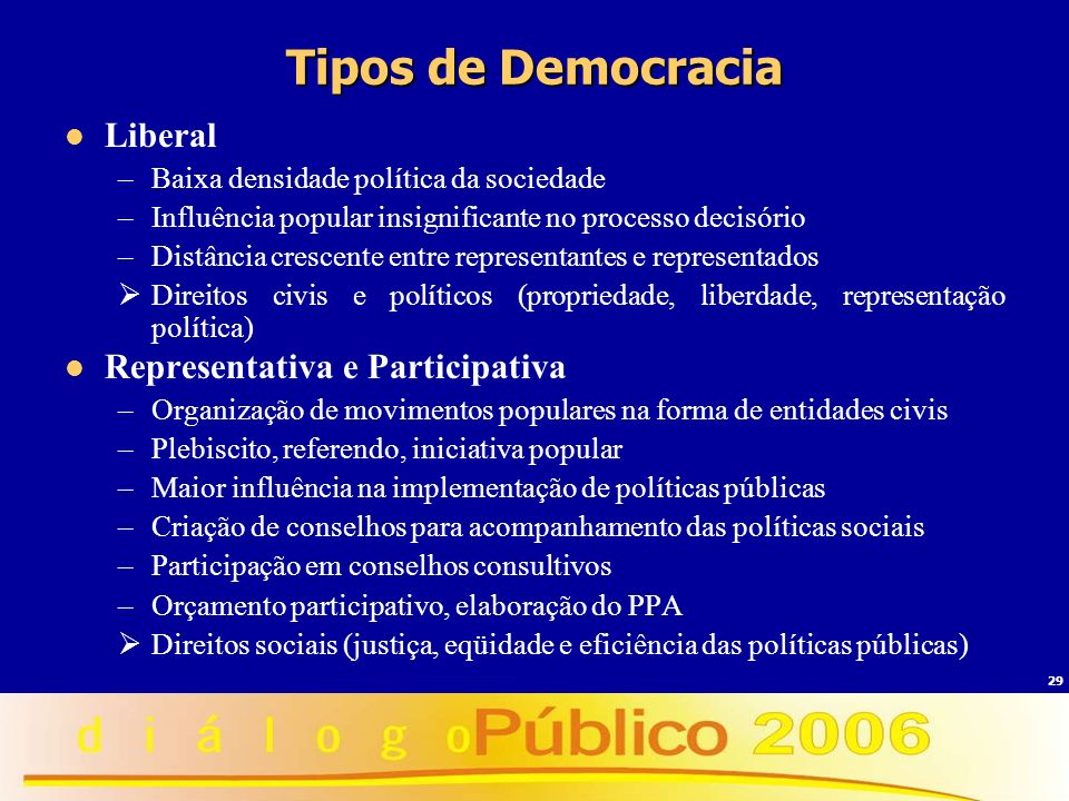 Tipos de Democracia Liberal Representativa e Participativa