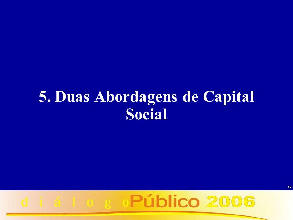 5. Duas Abordagens de Capital Social